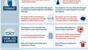 Infografía - Comparación de usuarios MAC y PC