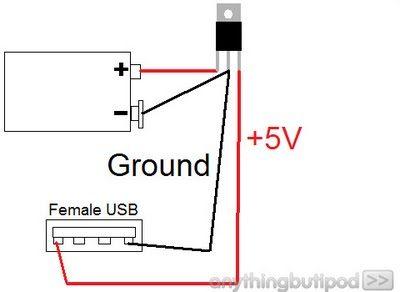 Cómo se hace un cargador USB portátil y casero